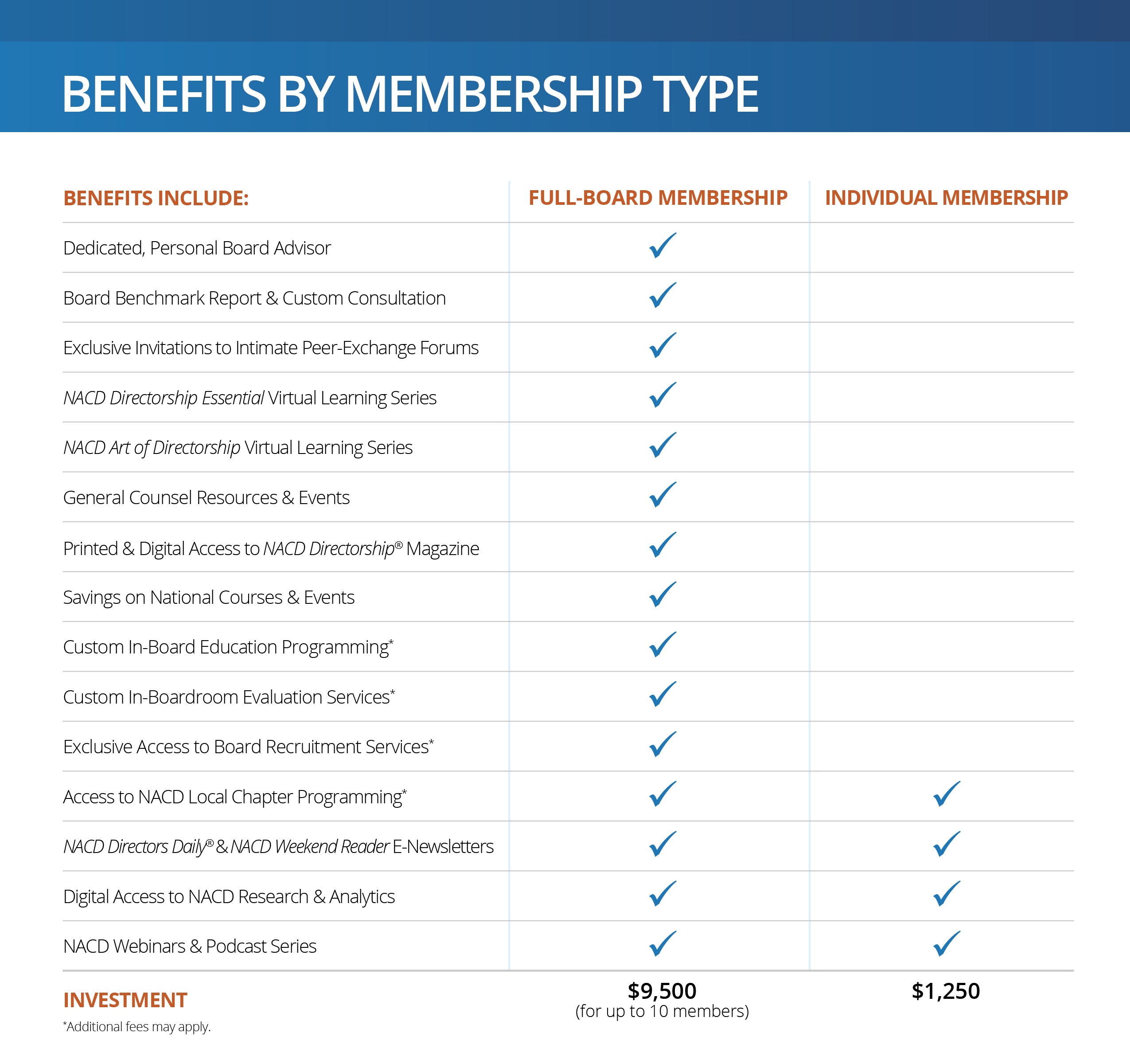 How to Join Benefits Grid