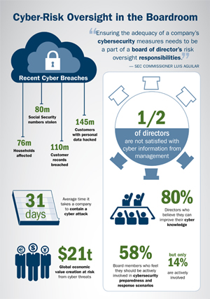 Cyber Infographic Thumbnail